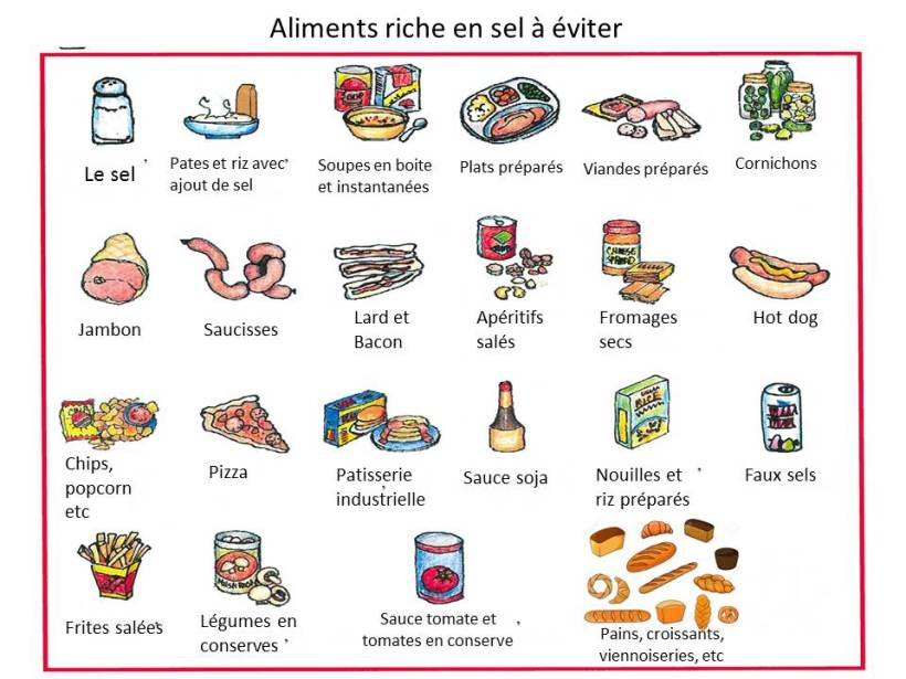 aliments-riches-en-sels